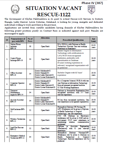 KPK Rescue 1122 Vacancies 2020 Phase IV Through PTS