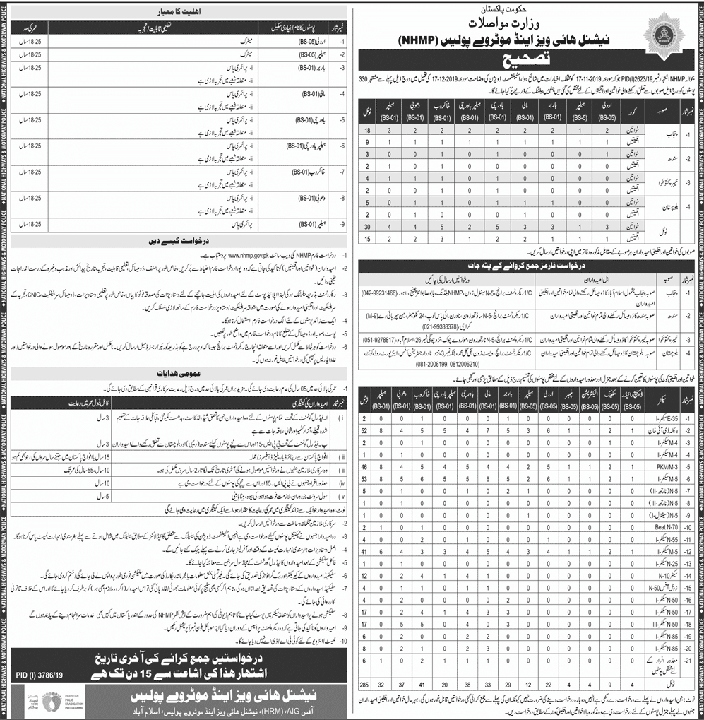 NHMP Jobs for Females and Minorities through Balloting