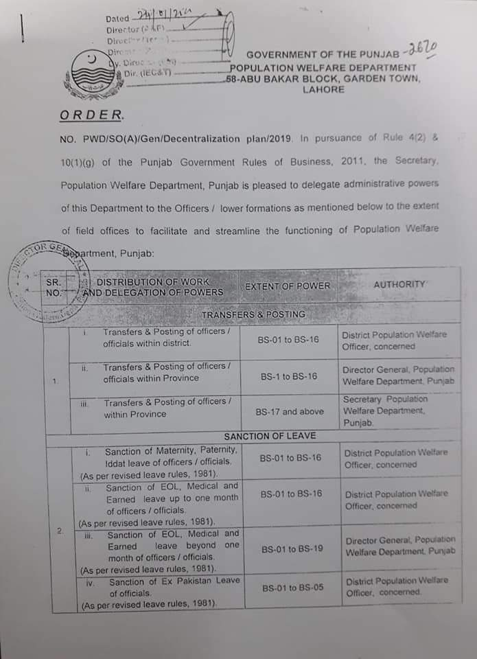 Notification of Authority Sanction of Leave