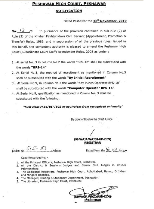 Recruitment Rules Computer Operators Peshawar High Court