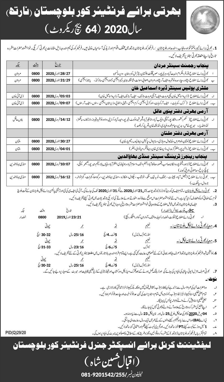 Recruitment for Frontier Corps Balochistan