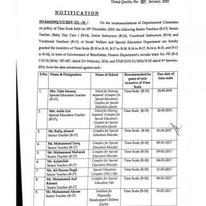 Grant of Incentive of Time Scale to Teachers of Social Welfare and Special Education Department