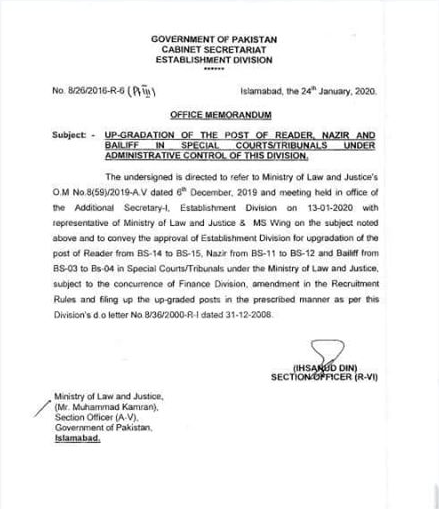 Upgradation of the Post of Reader