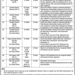 Vacancies in Federal Govt Employees Housing Authorities through NTS