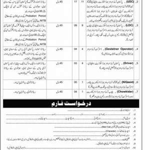Vacancies in Pakistan Armed Services Board 2020