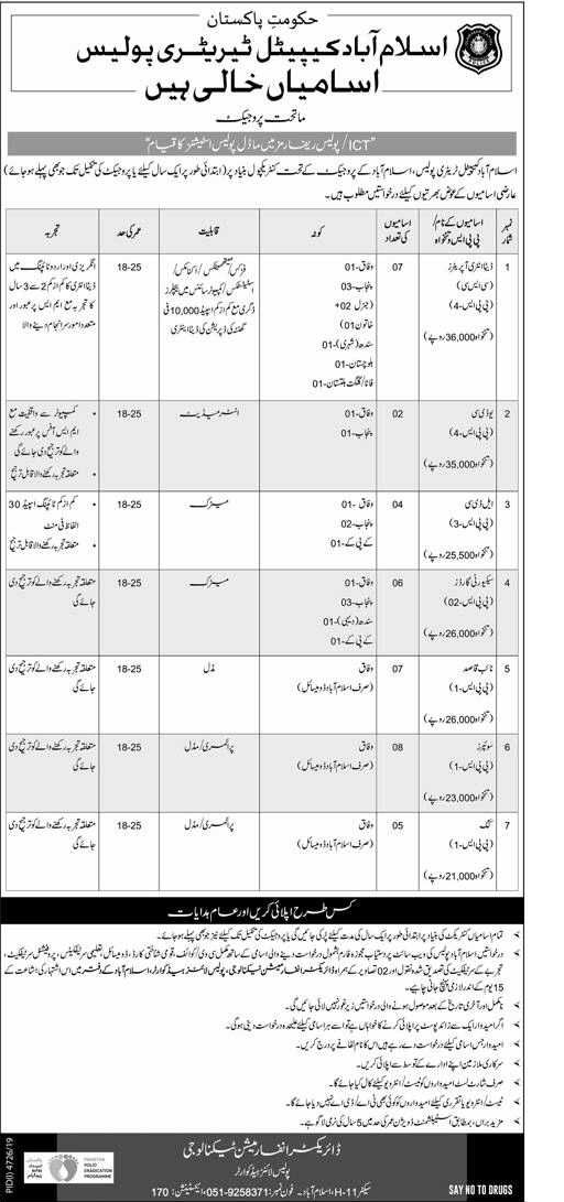 Career Opportunities in Islamabad Capital Territory Police