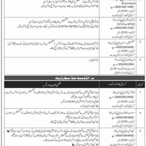 Career Opportunities in Ministry of National Food Security & Research (Economic Wing) Through PTS