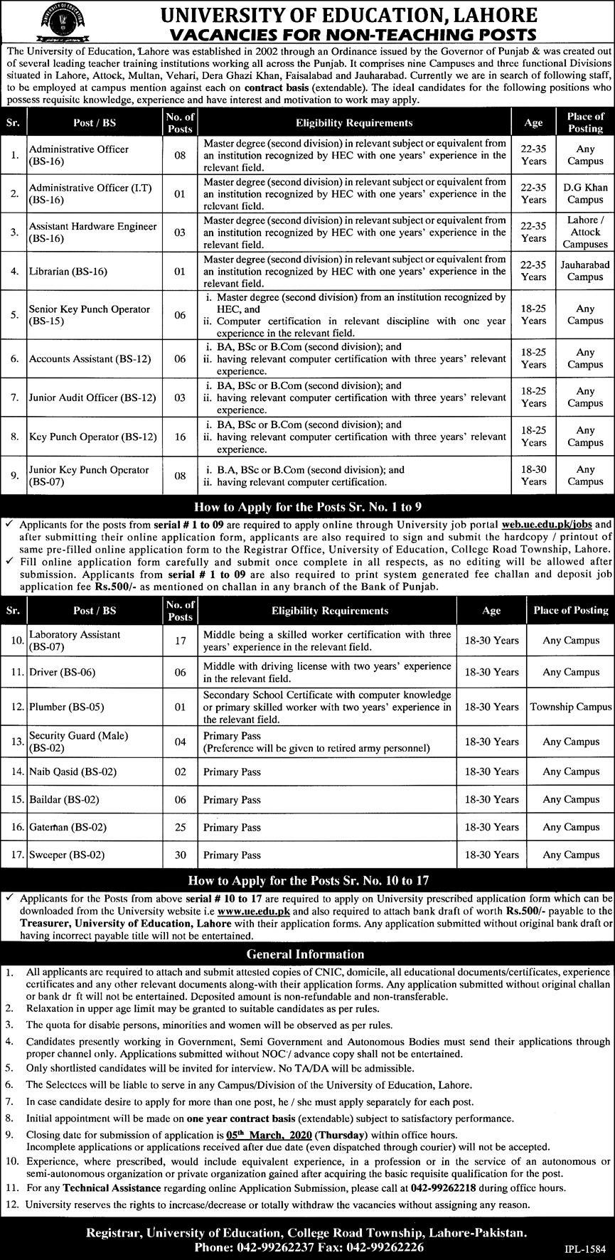 Non-Teaching Jobs in University of Education