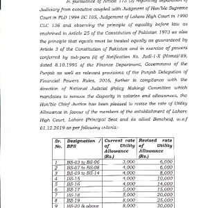 Notification of Revised Rates Utility Allowance LHC Lahore High Court