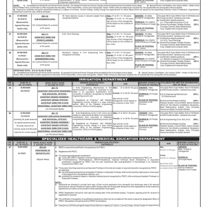Advertisement of PPSC Vacancies 2020 in Different Departments