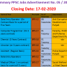 Punjab Police Department Vacancies 2020 through Punjab Public Service Commission