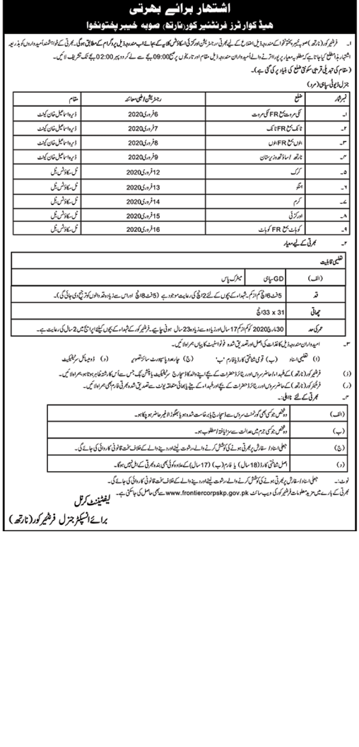 Recruitment for Frontier Corps North KPK