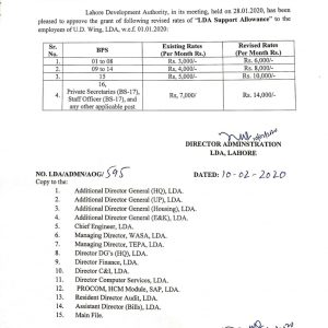 Notification of Revised Rates of LDA Support Allowance