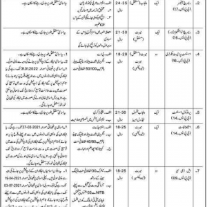 Vacancies in a Federal Institution on Permanent & Temporary Basis