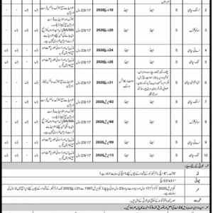 Jobs in KPK Headquarter Frontier Corps (South)