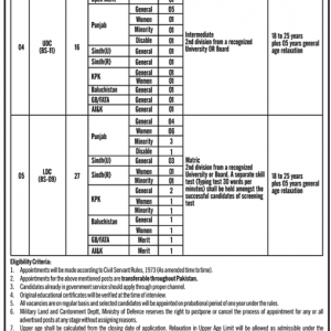 Job Opportunities in Military Lands and Cantonments Department through UTS