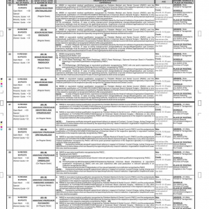 Health Department, Zilladar and Clerks PPSC Vacancies March 2020