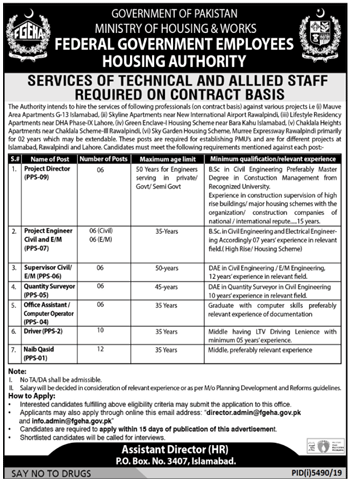 Staff Required in Ministry of Housing & Works