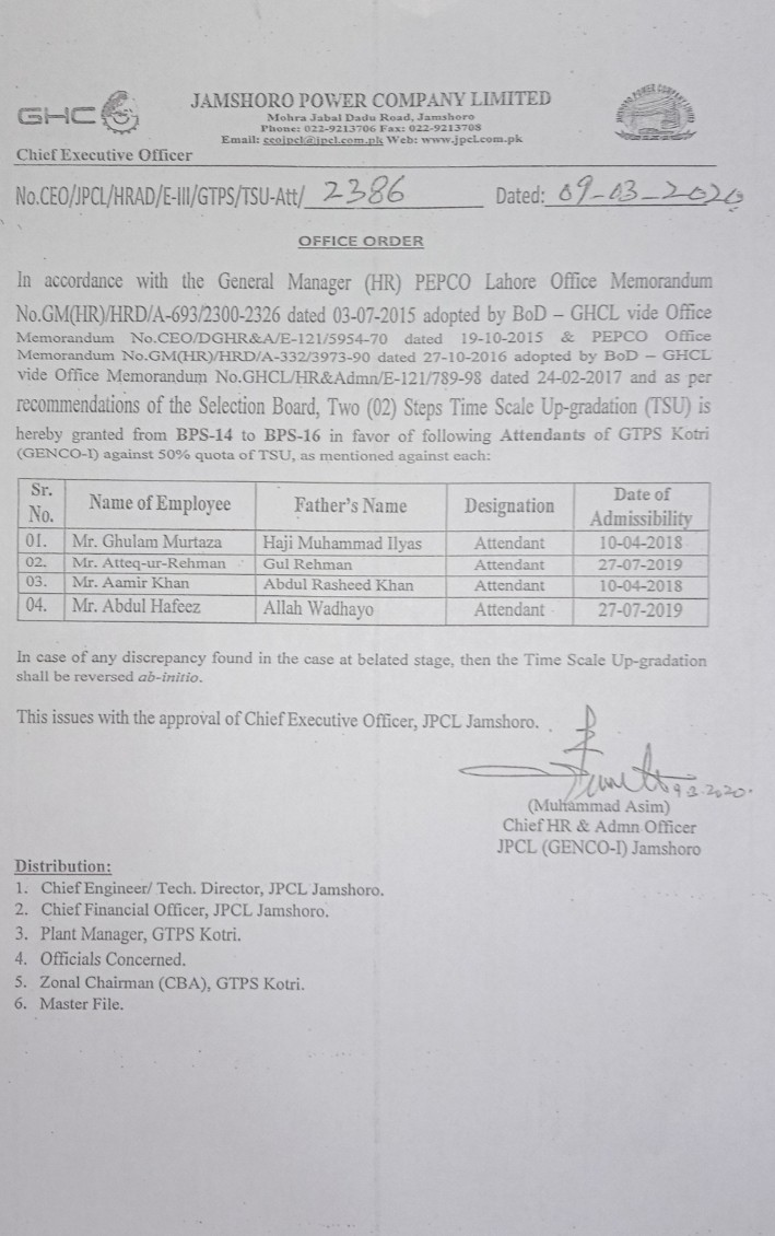 Two Step Time Scale Upgradation Employees