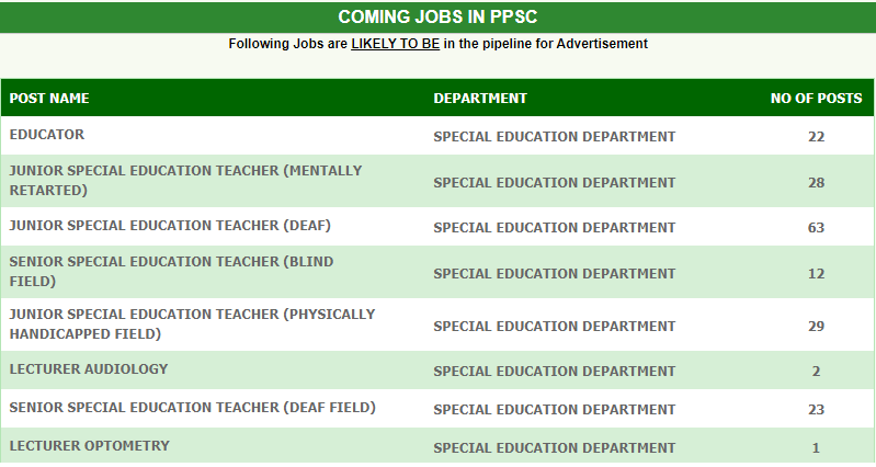 Upcoming Jobs of Educators