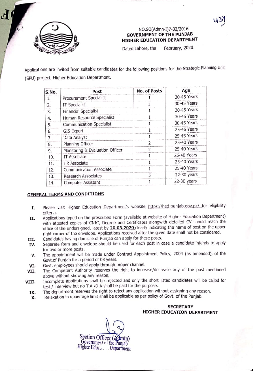 Vacancies in Higher Education Commission (HEC)