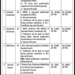 Walk in Interview for Capital Hospital CDA