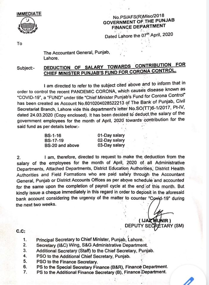 Deduction of Salary Punjab Employees 1 to 3 Days
