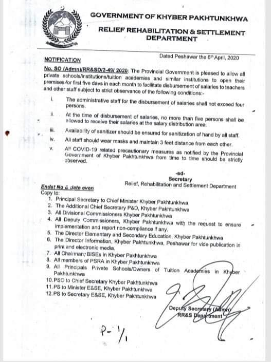 Notification of Opening Private Schools
