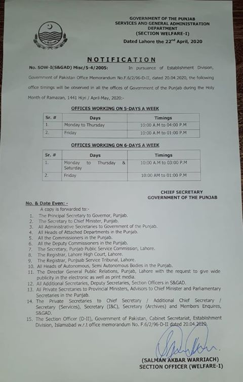 Office Timings Punjab Govt Holy Ramzan 2020