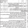 Vacancies in Health Department Bahawalnagar District