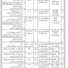 Job Vacancies in COD Rawalpindi 2020
