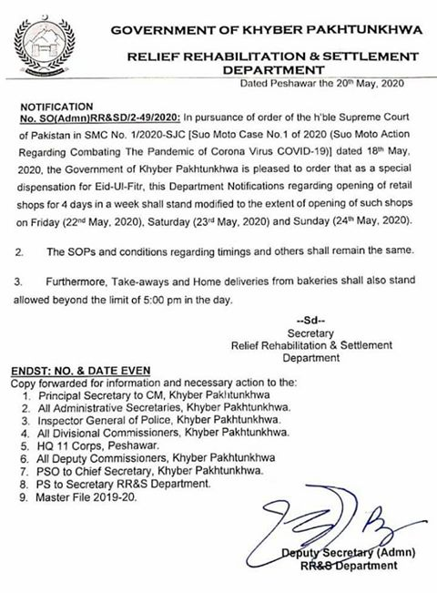 Notification of Opening of Retail Shops in KPK