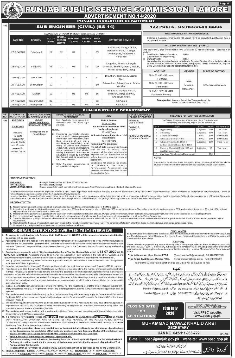 Punjab Pubic Service Commission Jobs