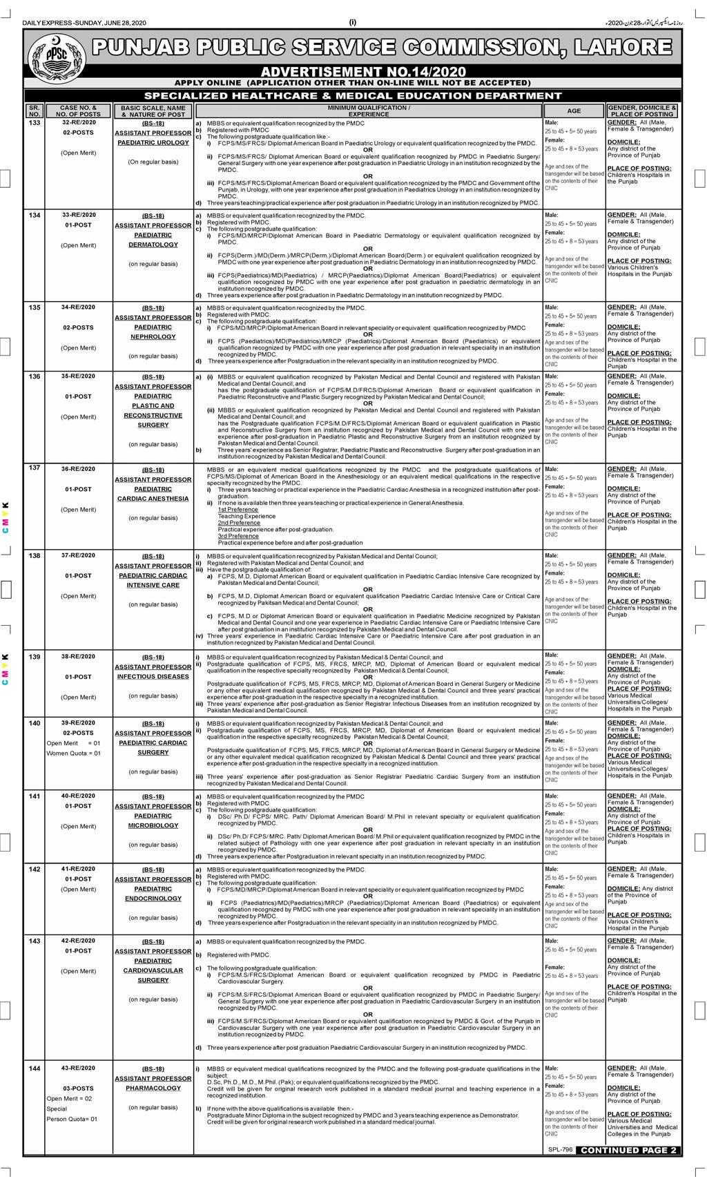 Health Department and Punjab Police Jobs 2020 through PPSC