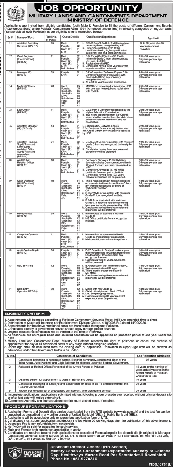 Jobs in Ministry of Defence Military Lands and Cantonments Department 2020