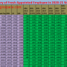 Estimated Salary Chart of Fresh Appointed Employees 2020-21 BPS Wise