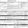 Doctors, Assistants and Junior Clerks Jobs 2020 through PPSC