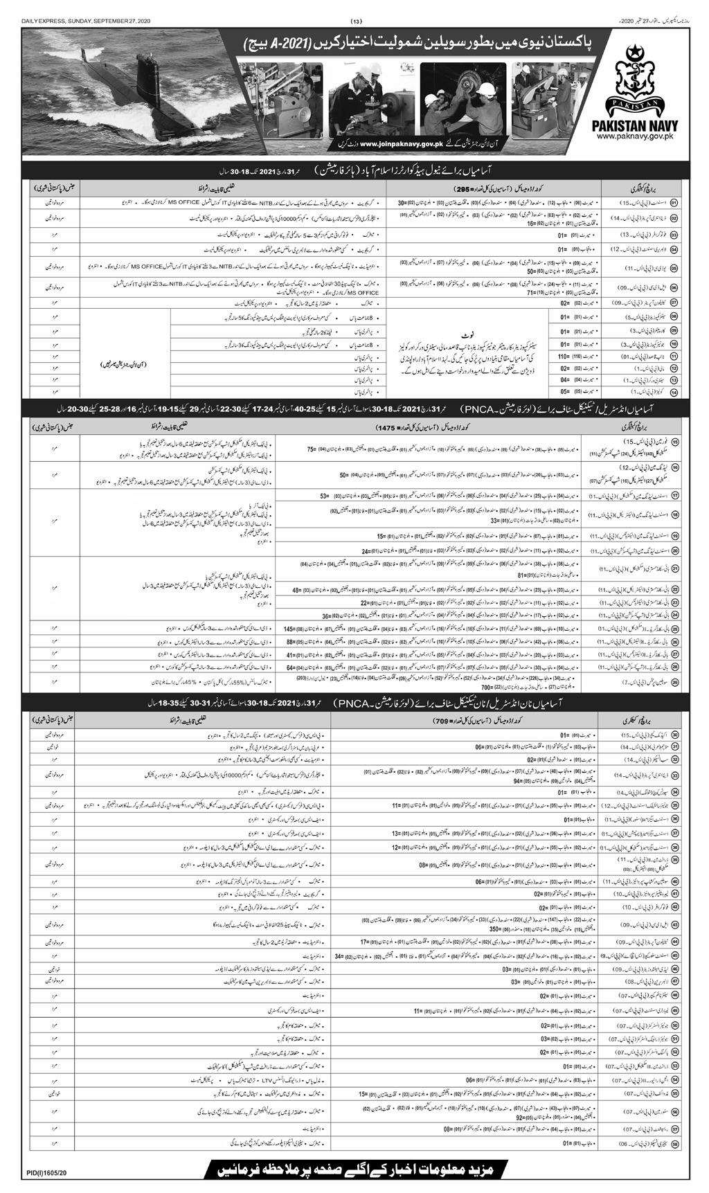 Jobs in Pakistan Navy as Civilian 2020 (BPS-01 to BPS-15)