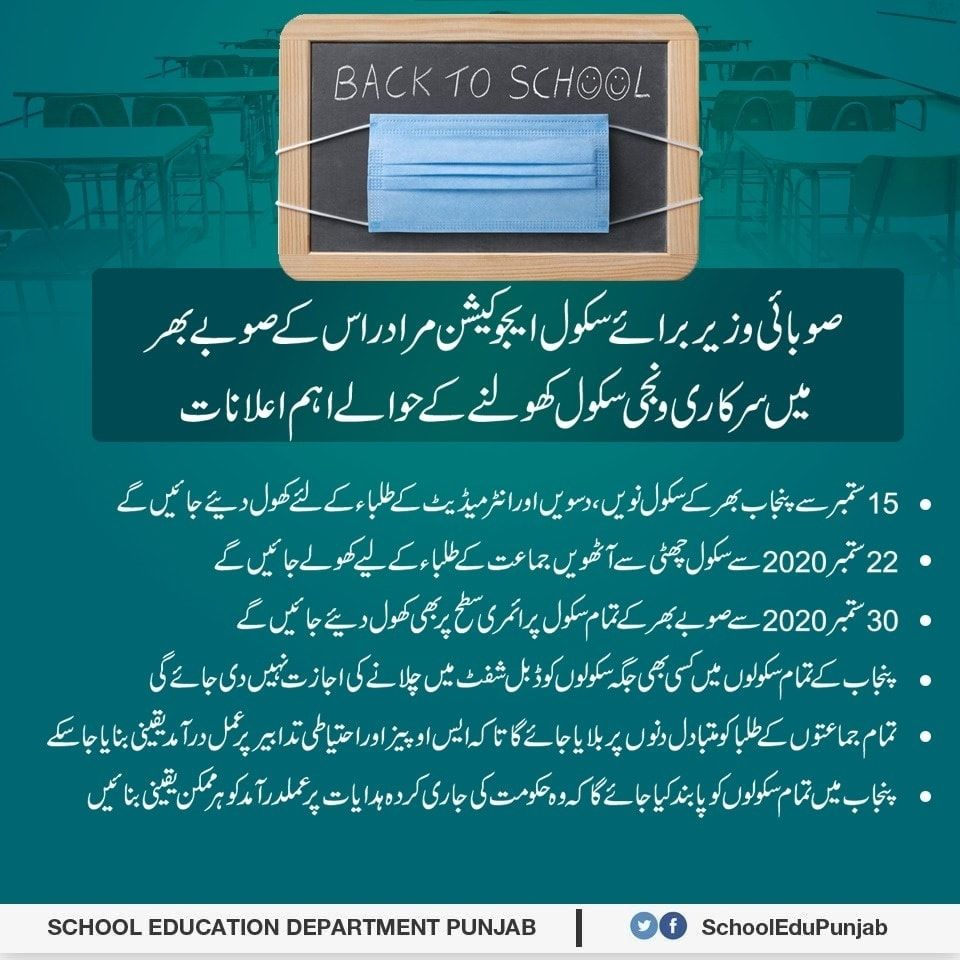 Opening of Educational Institutions wef 15th September 2020