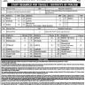 Punjab Emergency Service (Rescue 1122) Jobs through PTS