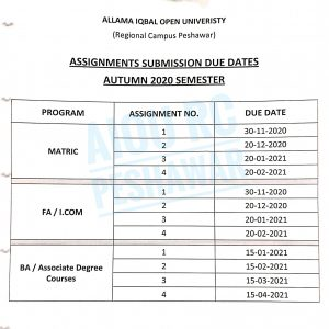 Assignments Submission due Dates Autumn 2020 Semester AIOU