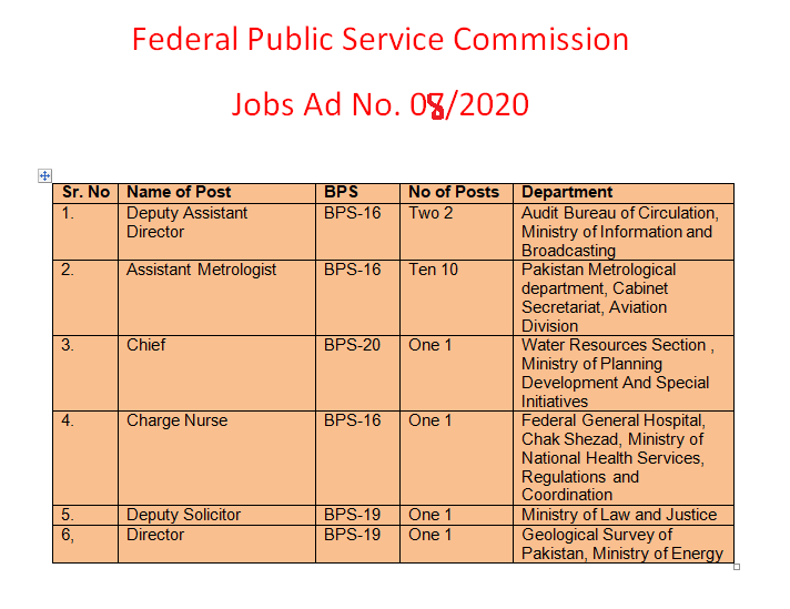 Federal Public Service Commission October 2020 Jobs