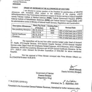 Grant of Increase in the Allowances of Doctors 2020