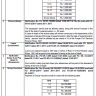 Chart of Benefits to the Family of Deceased Civil Servant Punjab