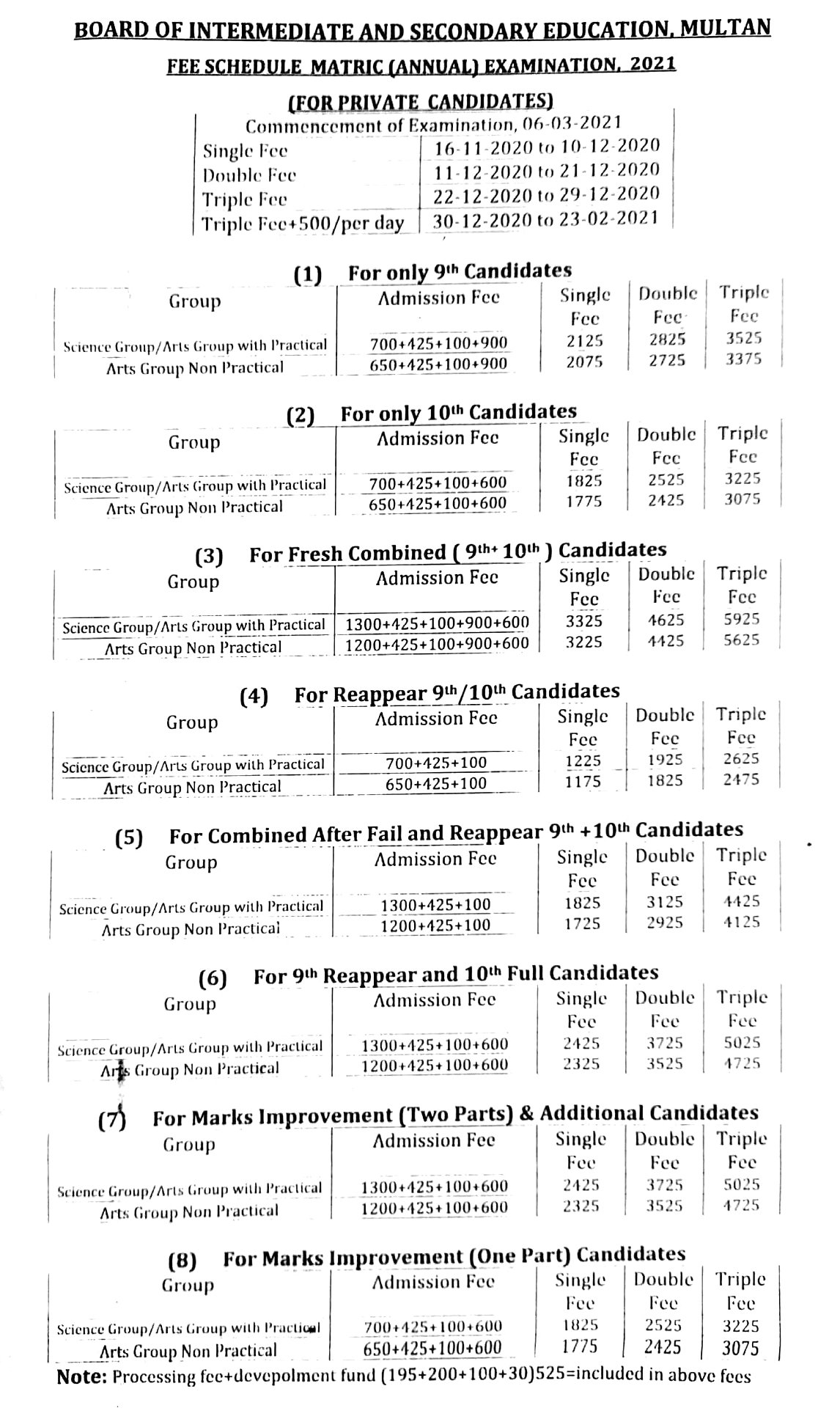 BISE Multan Fee Schedule SSC Annual Exams 2021