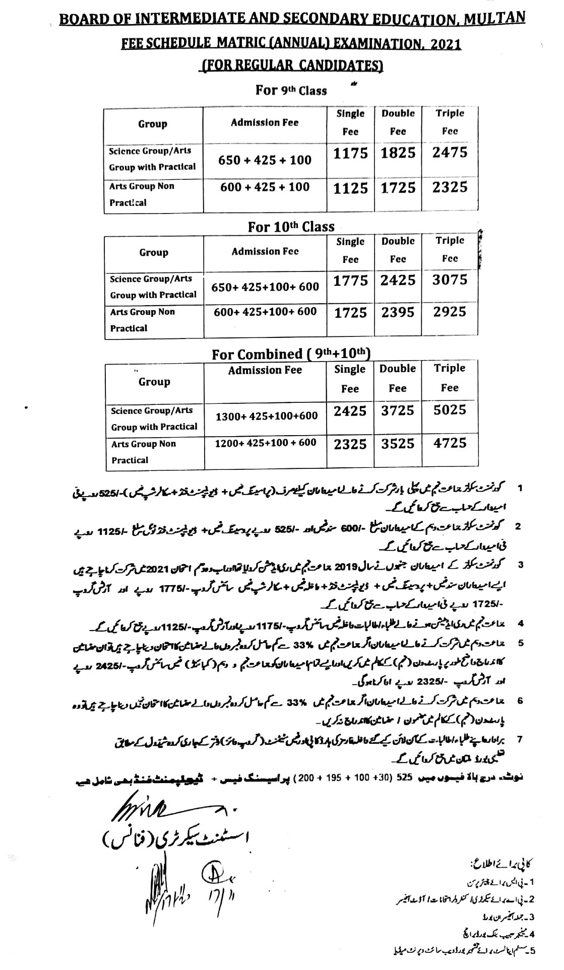 Fee Regular Students Matric Examination 2021