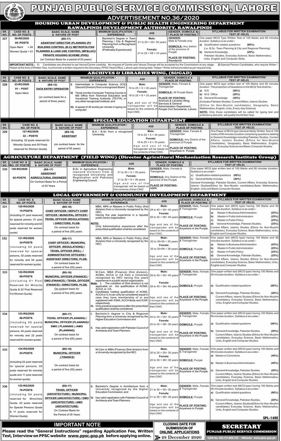PPSC Local Govt Department and Special Education Department Jobs