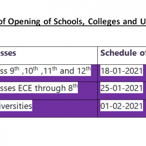 Announcement of Opening Educational Institutions (Schools/Colleges) wef 18th Jan 2021