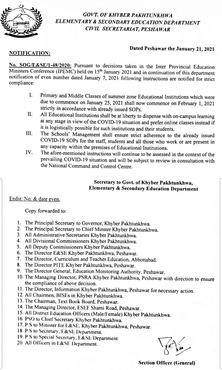 Instructions to Open Primary and Middle Classes of Schools in KP