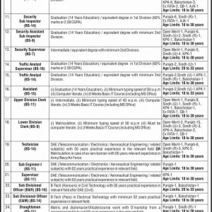 Latest Govt Jobs 2021 in Ministry of Defence from BPS-09 to BPS-19